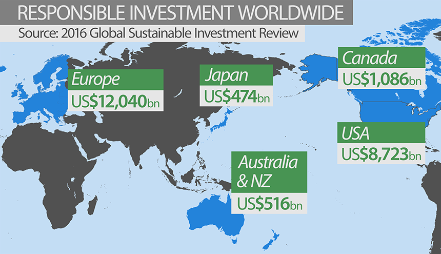 Responsible Investment Worldwide, 2016