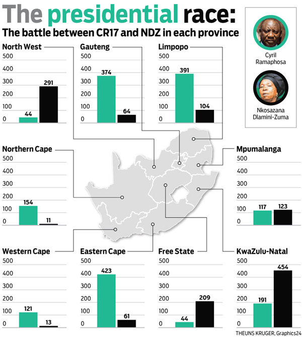 The South Africa presidential race 2017 - Source: Huffington Post